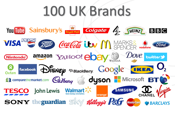 Google and Amazon top Ipsos Mori's Top 100 Most Influential brands study