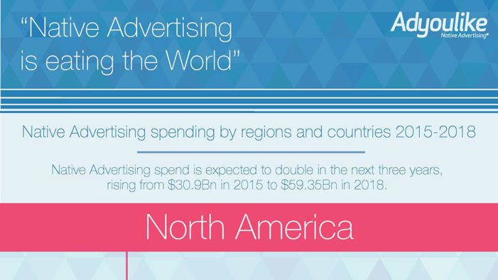 Native advertising set to almost double from 2015 to 2018