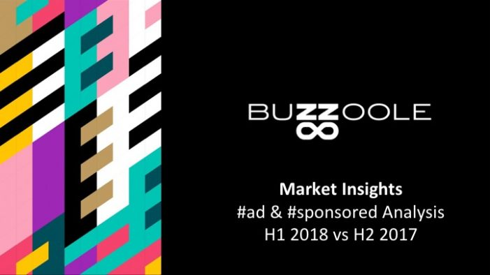 Global use of #ad on Instagram grows by 44%  in first half of 2018, according to Buzzoole