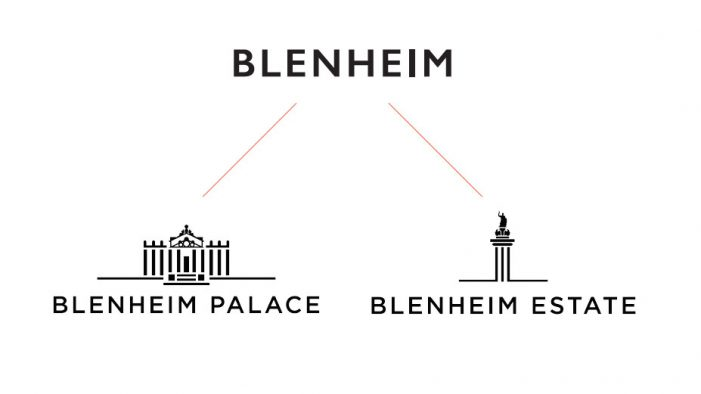New Branding Reflects Blenheim's Ambitious Goals