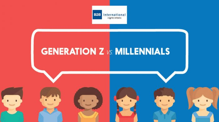 Millennials see Gen Z as more money-minded, less collaborative and workshy, new research shows