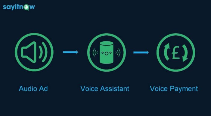 UK's leading charities to benefit from donations via smart speaker
